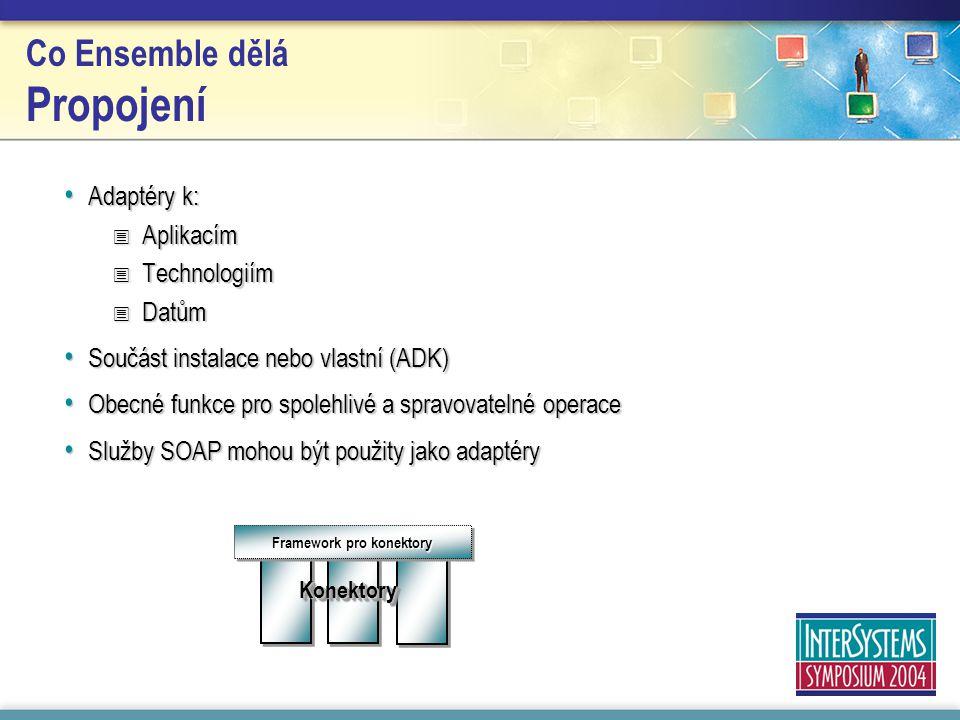 KonektoryKonektory Framework pro konektory Co Ensemble dělá Propojení Adaptéry k: Adaptéry k:  Aplikacím  Technologiím  Datům Součást instalace nebo vlastní (ADK) Součást instalace nebo vlastní (ADK) Obecné funkce pro spolehlivé a spravovatelné operace Obecné funkce pro spolehlivé a spravovatelné operace Služby SOAP mohou být použity jako adaptéry Služby SOAP mohou být použity jako adaptéry