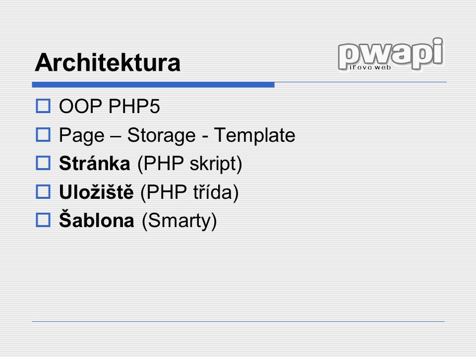 Architektura  OOP PHP5  Page – Storage - Template  Stránka (PHP skript)  Uložiště (PHP třída)  Šablona (Smarty)