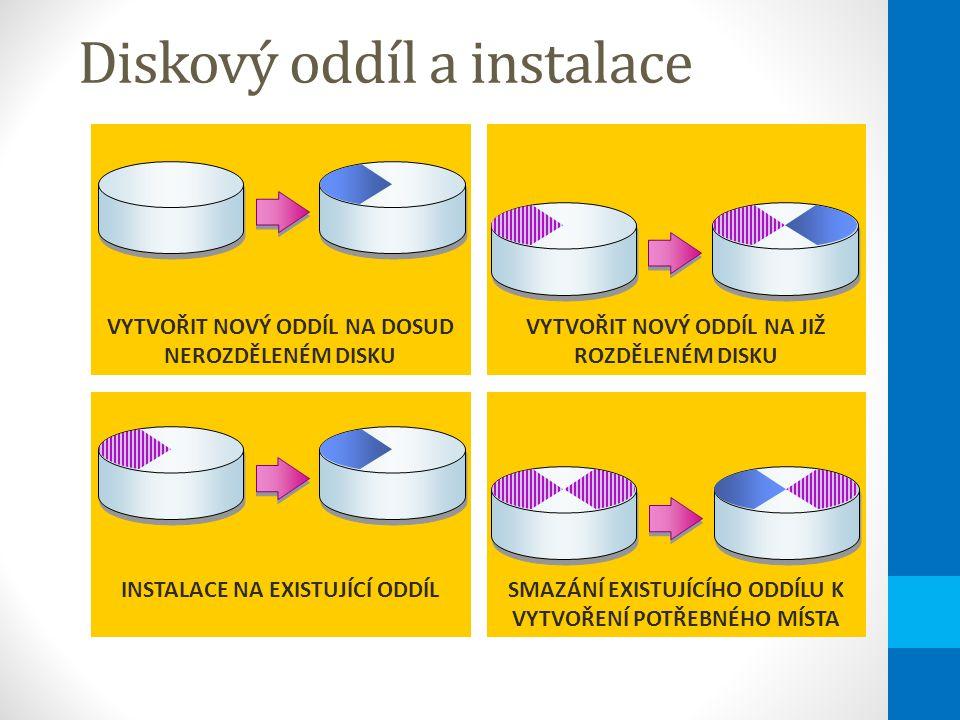 Volba souborového systému Zabezpečení souborů a složek Komprimace souborů Diskové kvóty Šifrování souborů Zabezpečení souborů a složek Komprimace souborů Diskové kvóty Šifrování souborů NTFSNTFS