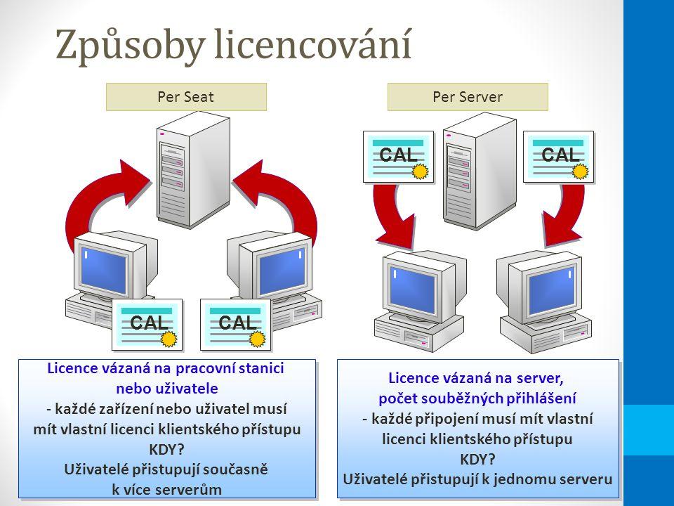 Způsoby licencování Licence vázaná na pracovní stanici nebo uživatele - každé zařízení nebo uživatel musí mít vlastní licenci klientského přístupu KDY.