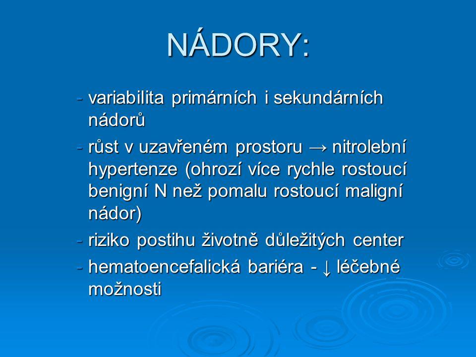 NÁDORY: -variabilita primárních i sekundárních nádorů -růst v uzavřeném prostoru → nitrolební hypertenze (ohrozí více rychle rostoucí benigní N než po