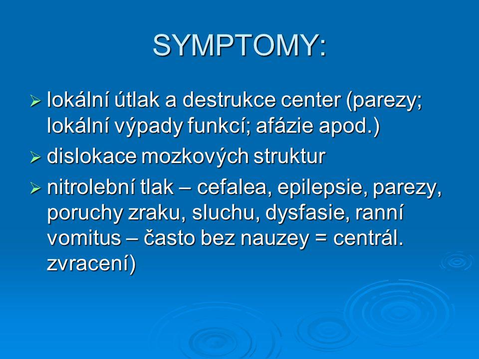 SYMPTOMY:  lokální útlak a destrukce center (parezy; lokální výpady funkcí; afázie apod.)  dislokace mozkových struktur  nitrolební tlak – cefalea, epilepsie, parezy, poruchy zraku, sluchu, dysfasie, ranní vomitus – často bez nauzey = centrál.
