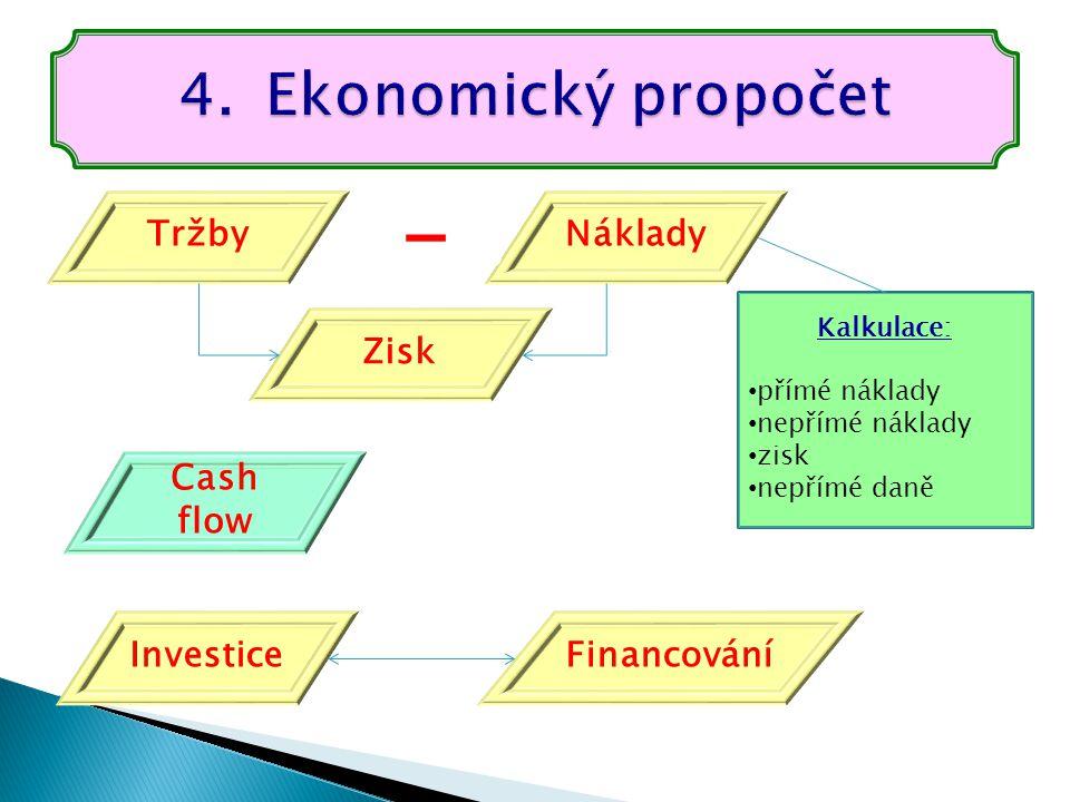 NákladyTržby - Zisk Kalkulace: přímé náklady nepřímé náklady zisk nepřímé daně Cash flow InvesticeFinancování