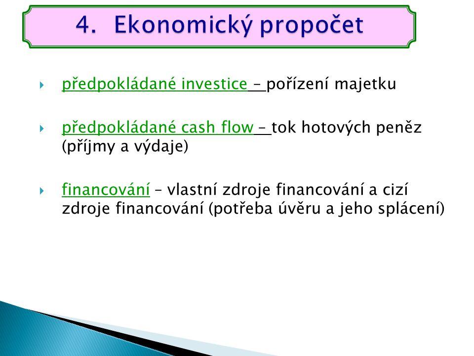  předpokládané investice – pořízení majetku  předpokládané cash flow – tok hotových peněz (příjmy a výdaje)  financování – vlastní zdroje financování a cizí zdroje financování (potřeba úvěru a jeho splácení)