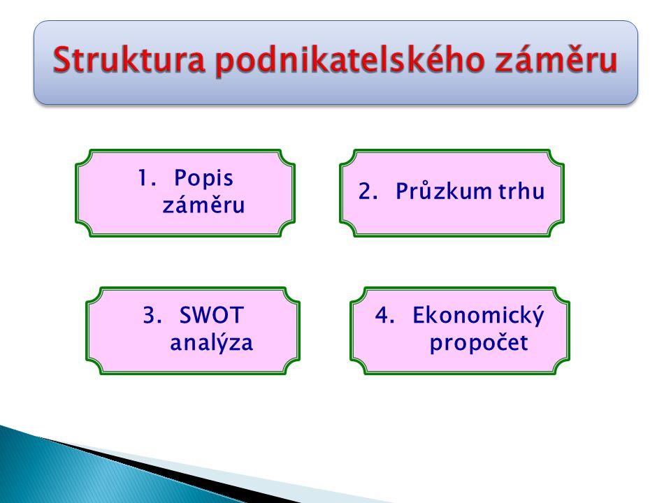 Příloha Metodiky 01.15 projektu Praktický výcvik žáků v Malém hospodářském dvoře, který byl spolufinancován Evropským sociálním fondem a státním rozpočtem České republiky.