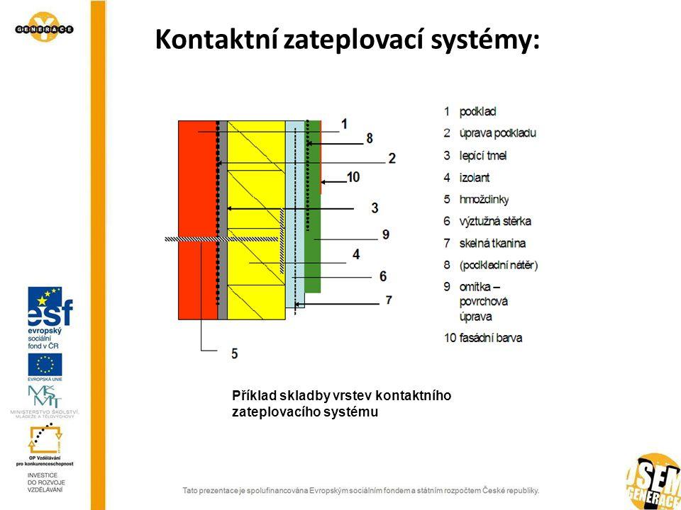 Kontaktní zateplovací systémy: Příklad skladby vrstev kontaktního zateplovacího systému