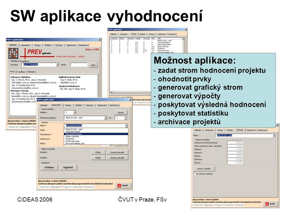 CIDEAS 2006ČVUT v Praze, FSv SW aplikace vyhodnocení Možnost aplikace: - zadat strom hodnocení projektu - ohodnotit prvky - generovat grafický strom - generovat výpočty - poskytovat výsledná hodnocení - poskytovat statistiku - archivace projektů