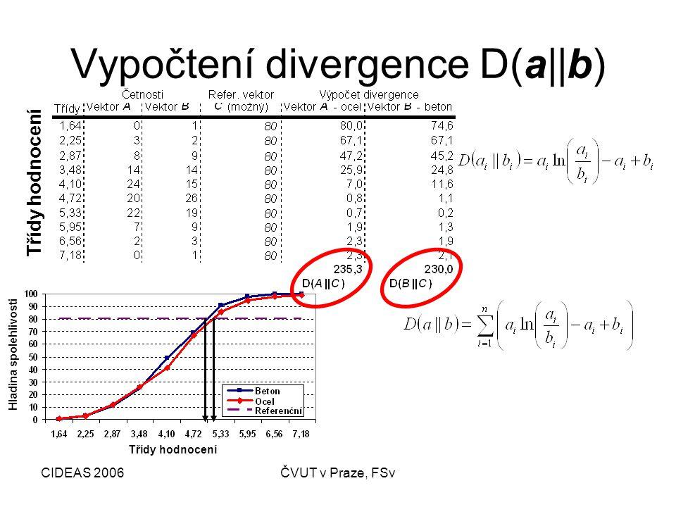 CIDEAS 2006ČVUT v Praze, FSv Vypočtení divergence D(a||b) Třídy hodnocení Hladina spolehlivosti Třídy hodnocení