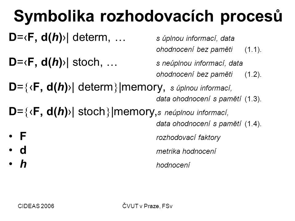 CIDEAS 2006ČVUT v Praze, FSv Symbolika rozhodovacích procesů D=‹F, d(h)›| determ, … s úplnou informací, data ohodnocení bez paměti(1.1). D=‹F, d(h)›|