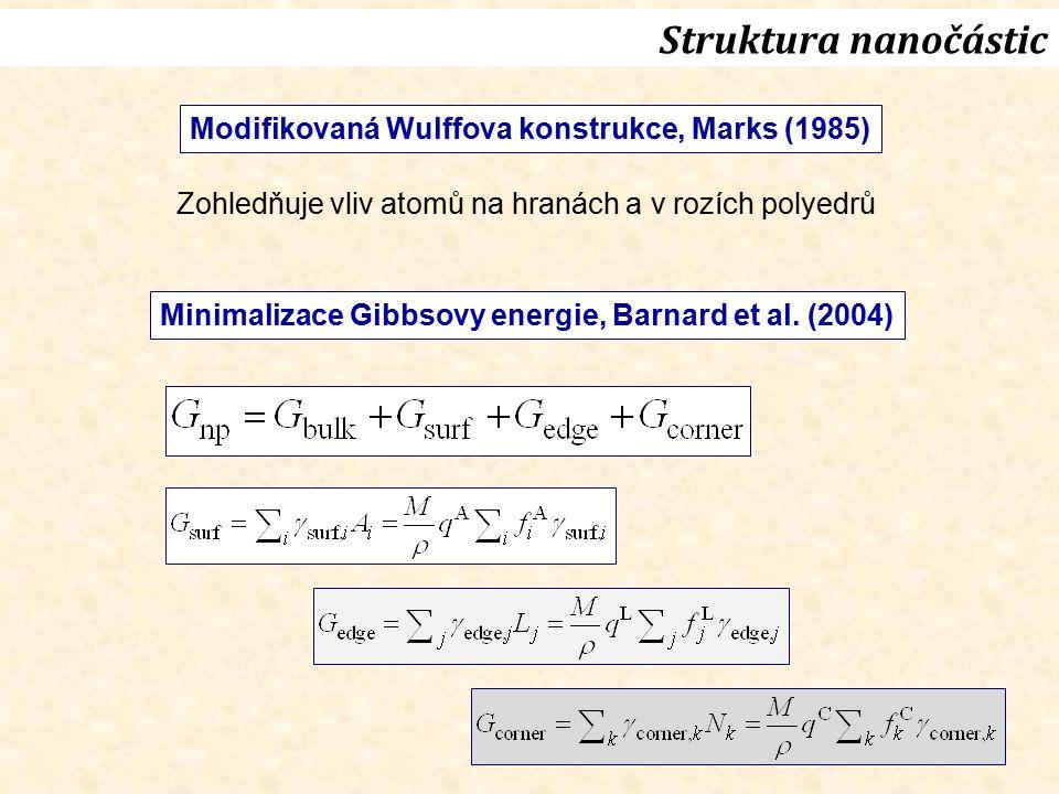 Struktura nanočástic Modifikovaná Wulffova konstrukce, Marks (1985) Zohledňuje vliv atomů na hranách a v rozích polyedrů Minimalizace Gibbsovy energie