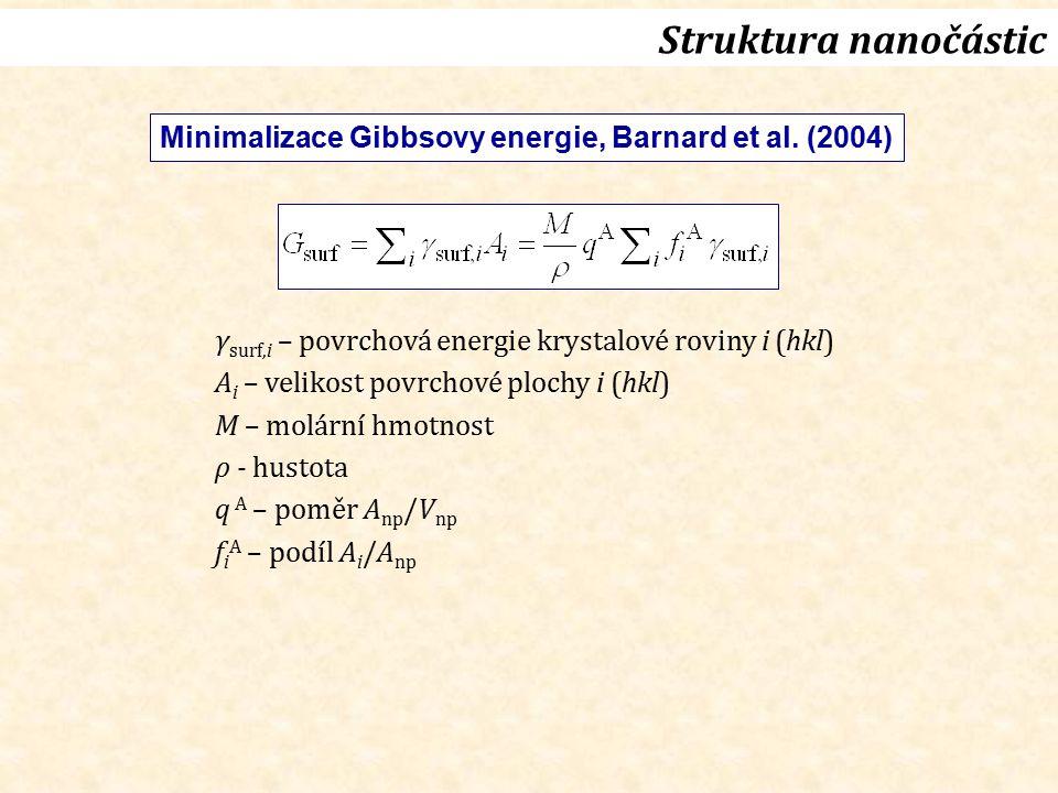 Struktura nanočástic Minimalizace Gibbsovy energie, Barnard et al. (2004) γ surf,i – povrchová energie krystalové roviny i (hkl) A i – velikost povrch