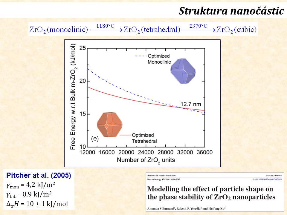 Pitcher at al. (2005) γ mon = 4,2 kJ/m 2 γ tet = 0,9 kJ/m 2 Δ tr H = 10  1 kJ/mol Struktura nanočástic