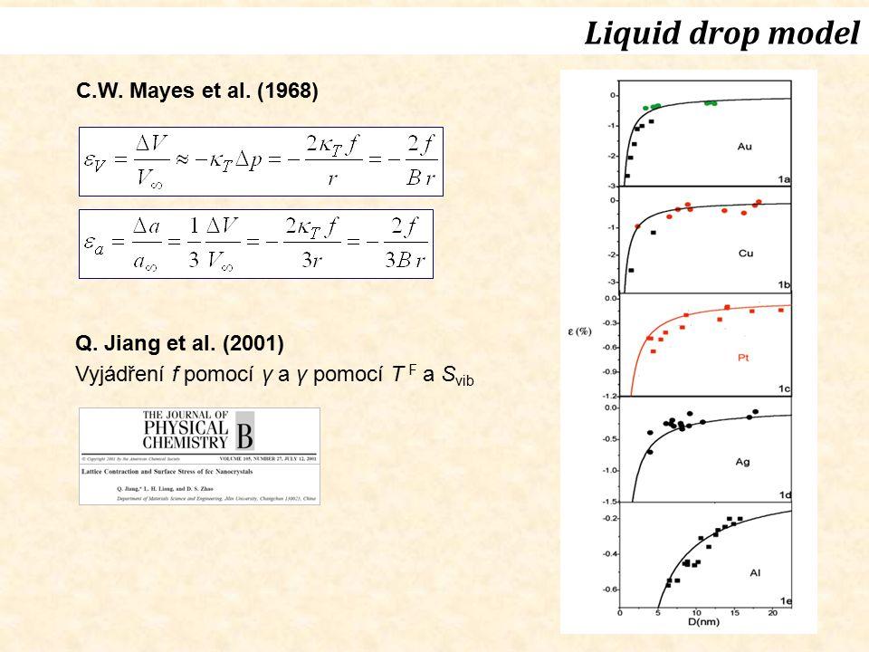 C.W. Mayes et al. (1968) Liquid drop model Q. Jiang et al. (2001) Vyjádření f pomocí γ a γ pomocí T F a S vib