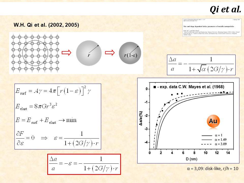 Qi et al. W.H. Qi et al. (2002, 2005) Au ■ - exp. data C.W. Mayes et al. (1968) α = 3,09: disk-like, r/h = 10