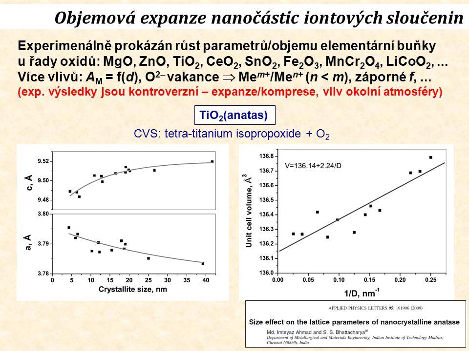Objemová expanze nanočástic iontových sloučenin Experimenálně prokázán růst parametrů/objemu elementární buňky u řady oxidů: MgO, ZnO, TiO 2, CeO 2, S