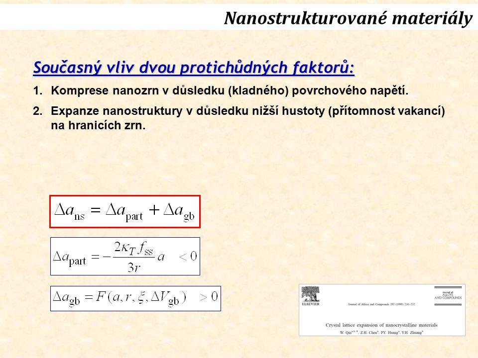 Současný vliv dvou protichůdných faktorů: 1.Komprese nanozrn v důsledku (kladného) povrchového napětí. 2.Expanze nanostruktury v důsledku nižší hustot