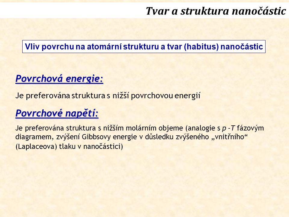 Povrchová energie: Je preferována struktura s nižší povrchovou energií Povrchové napětí: Je preferována struktura s nižším molárním objeme (analogie s