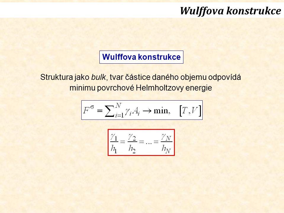 Wulffova konstrukce Struktura jako bulk, tvar částice daného objemu odpovídá minimu povrchové Helmholtzovy energie Wulffova konstrukce