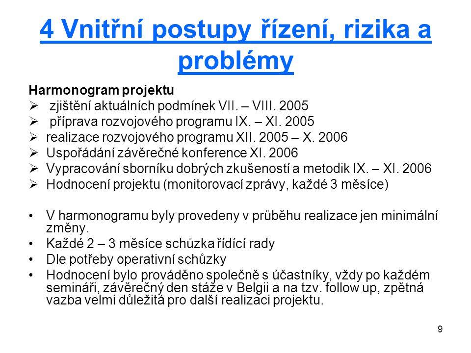 9 4 Vnitřní postupy řízení, rizika a problémy Harmonogram projektu  zjištění aktuálních podmínek VII.