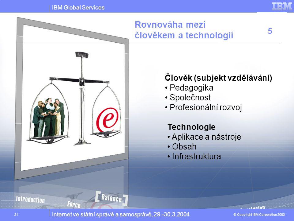 IBM Global Services © Copyright IBM Corporation 2003 Internet ve státní správě a samosprávě, 29.-30.3.2004 21 Člověk (subjekt vzdělávání) Pedagogika Společnost Profesionální rozvoj 5 Rovnováha mezi člověkem a technologií Technologie Aplikace a nástroje Obsah Infrastruktura