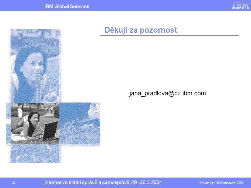 IBM Global Services © Copyright IBM Corporation 2003 Internet ve státní správě a samosprávě, 29.-30.3.2004 22 Děkuji za pozornost jana_pradlova@cz.ibm.com