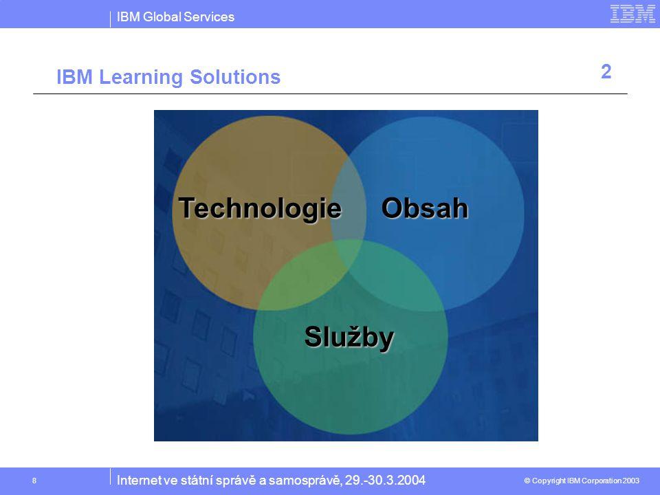 IBM Global Services © Copyright IBM Corporation 2003 Internet ve státní správě a samosprávě, 29.-30.3.2004 9 Koordinátor ISS ÚV 2 SÚSÚSÚSÚSÚSÚSÚ Příprava kurzů Implementace IBM LLS Správa systému Správa uživatelských účtů Aktualizace kurzů Organizace studia IBM Služby Program EU