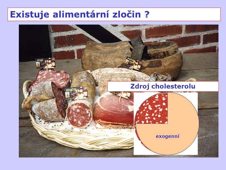 Exogène Zdroj cholesterolu Existuje alimentární zločin ? exogenní