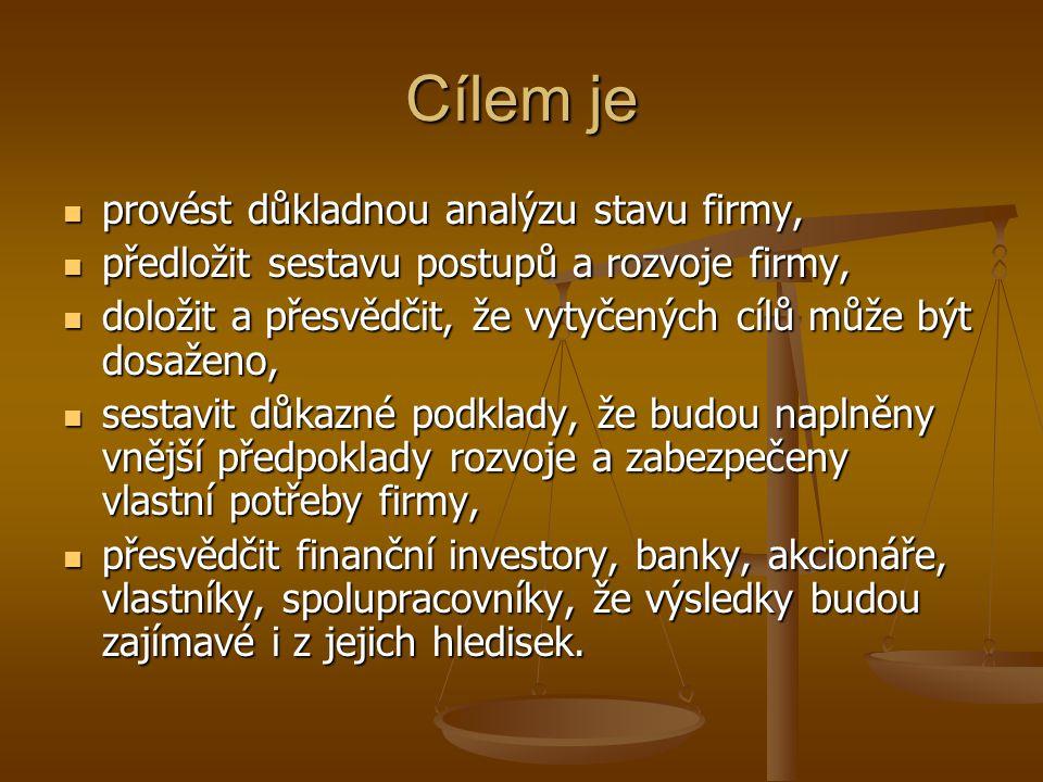Popis produktu/služby Jméno a právní forma podnikatel.