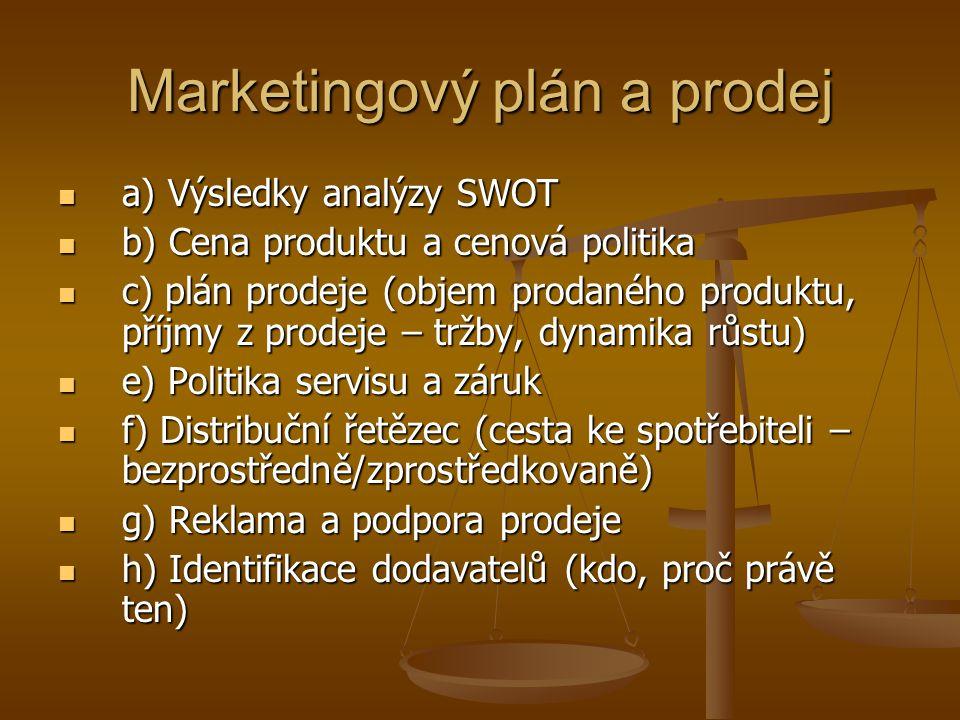 Marketingový plán a prodej a) Výsledky analýzy SWOT a) Výsledky analýzy SWOT b) Cena produktu a cenová politika b) Cena produktu a cenová politika c)