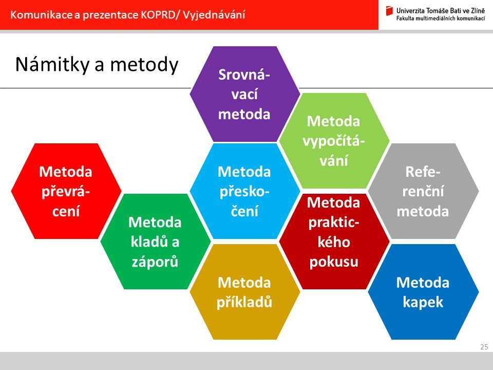25 Námitky a metody Komunikace a prezentace KOPRD/ Vyjednávání Metoda příkladů Metoda kapek Metoda praktic- kého pokusu Refe- renční metoda Metoda vyp