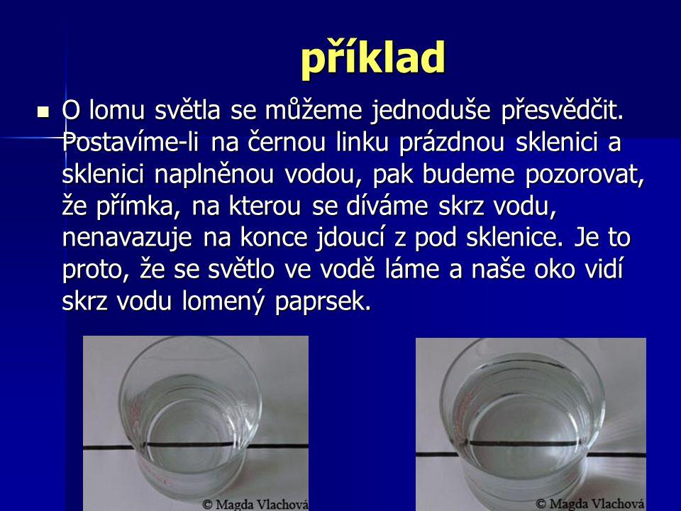 Příklad 2 Dalším příkladem může být tužka ponořená do sklenice s vodou.