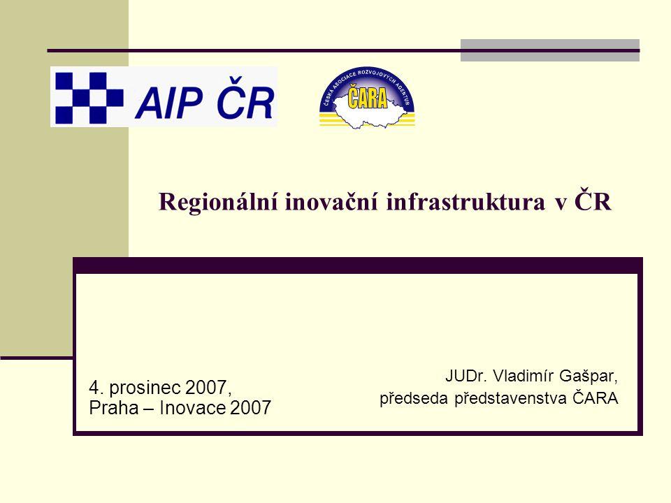 Regionální inovační infrastruktura v ČR JUDr.Vladimír Gašpar, předseda představenstva ČARA 4.