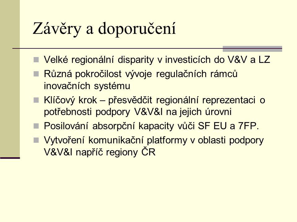 Závěry a doporučení Velké regionální disparity v investicích do V&V a LZ Různá pokročilost vývoje regulačních rámců inovačních systému Klíčový krok – přesvědčit regionální reprezentaci o potřebnosti podpory V&V&I na jejich úrovni Posilování absorpční kapacity vůči SF EU a 7FP.