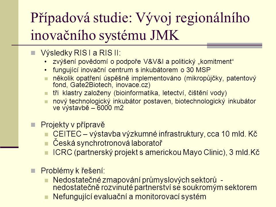 """Případová studie: Vývoj regionálního inovačního systému JMK Výsledky RIS I a RIS II: zvýšení povědomí o podpoře V&V&I a politický """"komitment fungující inovační centrum s inkubátorem o 30 MSP několik opatření úspěšně implementováno (mikropůjčky, patentový fond, Gate2Biotech, inovace.cz) tři klastry založeny (bioinformatika, letectví, čištění vody) nový technologický inkubátor postaven, biotechnologický inkubátor ve výstavbě – 6000 m2 Projekty v přípravě CEITEC – výstavba výzkumné infrastruktury, cca 10 mld."""