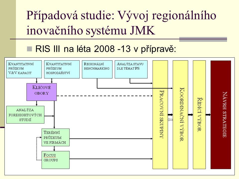 Případová studie: Vývoj regionálního inovačního systému JMK RIS III na léta 2008 -13 v přípravě: