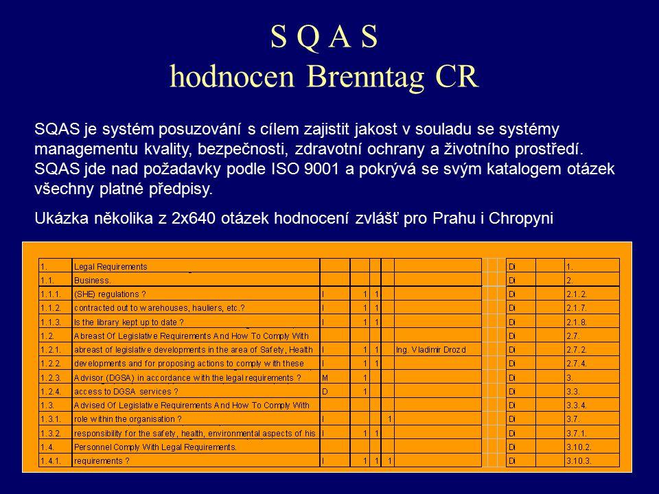 S Q A S hodnocen Brenntag CR SQAS je systém posuzování s cílem zajistit jakost v souladu se systémy managementu kvality, bezpečnosti, zdravotní ochran