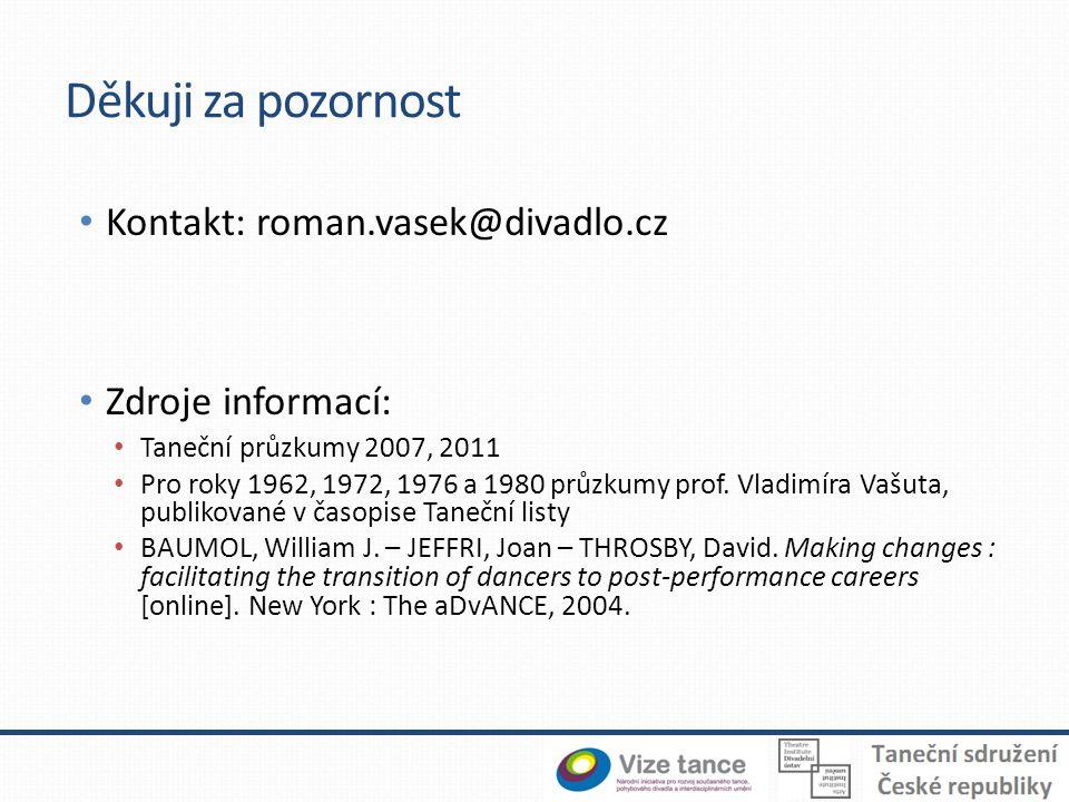 Děkuji za pozornost Kontakt: roman.vasek@divadlo.cz Zdroje informací: Taneční průzkumy 2007, 2011 Pro roky 1962, 1972, 1976 a 1980 průzkumy prof. Vlad