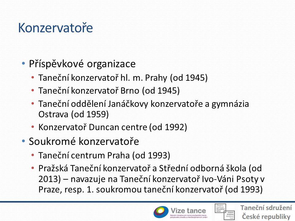 Konzervatoře Příspěvkové organizace Taneční konzervatoř hl. m. Prahy (od 1945) Taneční konzervatoř Brno (od 1945) Taneční oddělení Janáčkovy konzervat