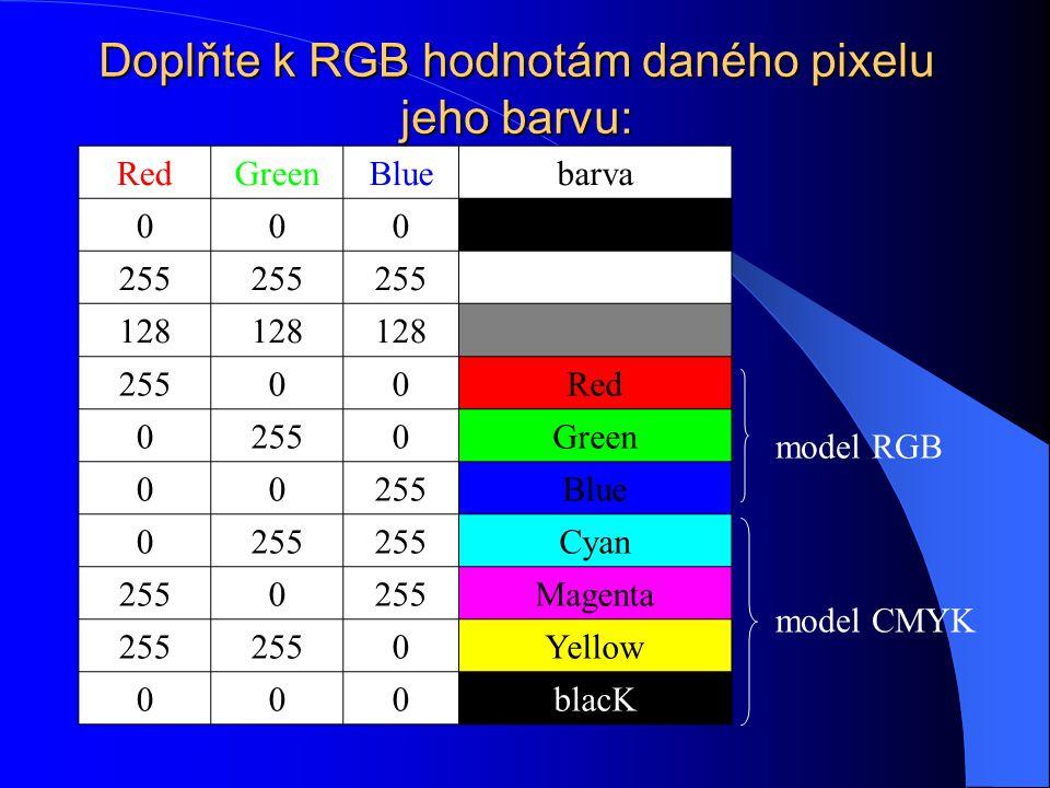 Doplňte k RGB hodnotám daného pixelu jeho barvu: RedGreenBluebarva 000 255 128 25500Red 02550Green 00255Blue 0255 Cyan 2550 Magenta 255 0Yellow 000blacK model RGB model CMYK