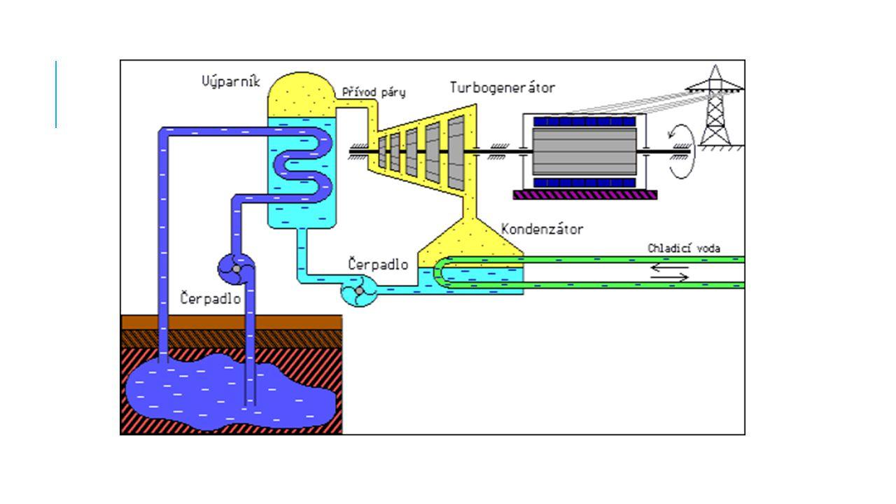 GEOTERMÁLNÍ ELEKTRÁRNY Geotermální energie je nejstarší energií na naší planetě a její nedílnou součástí využívají k výrobě elektřiny tepelnou energii z nitra Země staví se zejména ve vulkanicky aktivních oblastech Obecně lze ze zemských vrtů využívat nízkopotenciální i vysokopotenciální teplou vodu geotermální elektrárny nepotřebují žádné palivo Každých 100 m směrem do středu Země stoupá teplota o 3 °C, takže v hloubce 3 km je průměrná teplota kolem 100 °C.