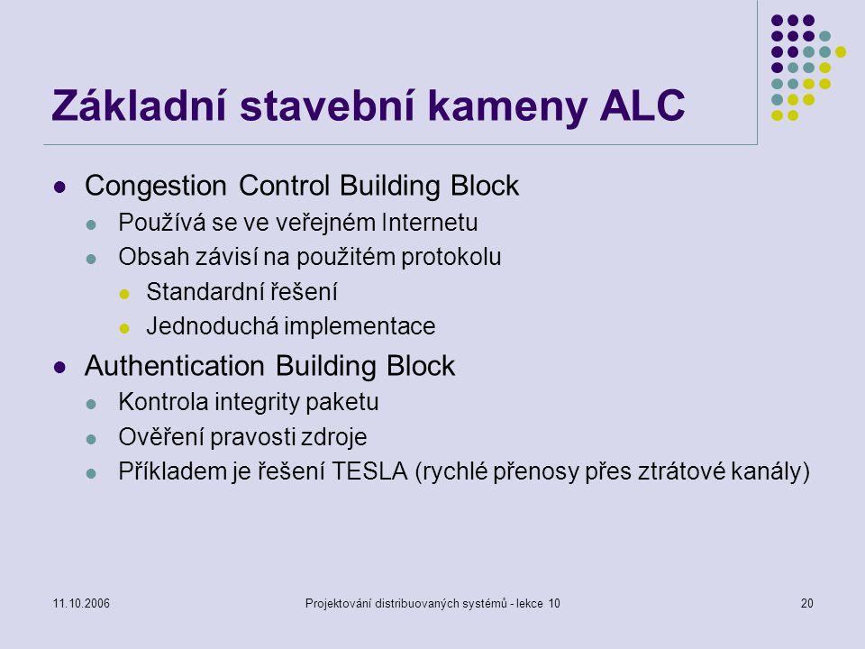 11.10.2006Projektování distribuovaných systémů - lekce 1020 Základní stavební kameny ALC Congestion Control Building Block Používá se ve veřejném Inte