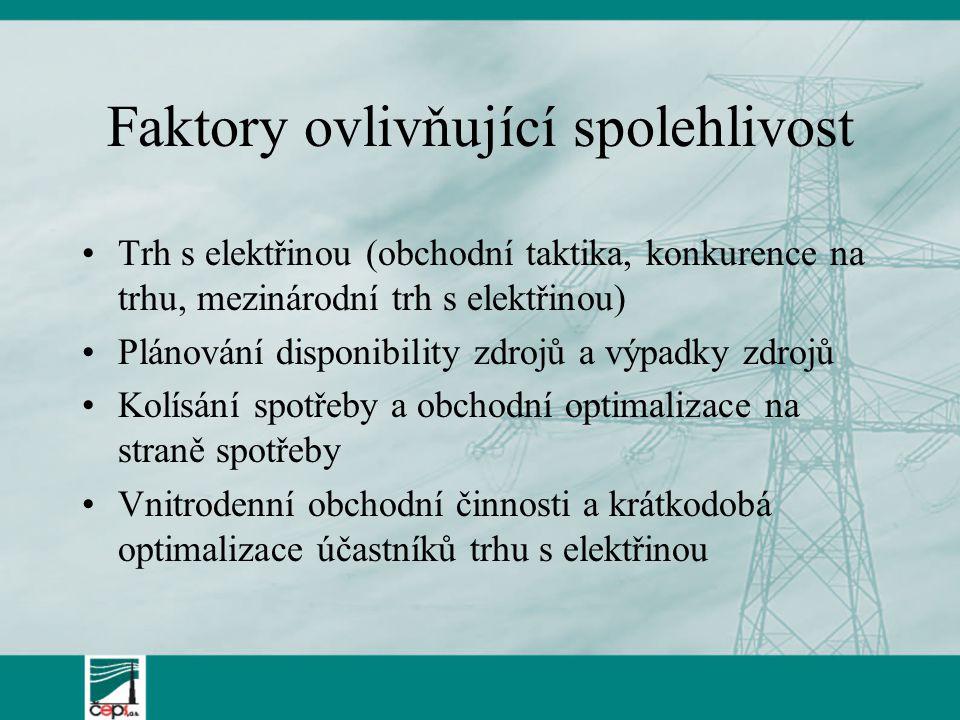 Faktory ovlivňující spolehlivost Trh s elektřinou (obchodní taktika, konkurence na trhu, mezinárodní trh s elektřinou) Plánování disponibility zdrojů