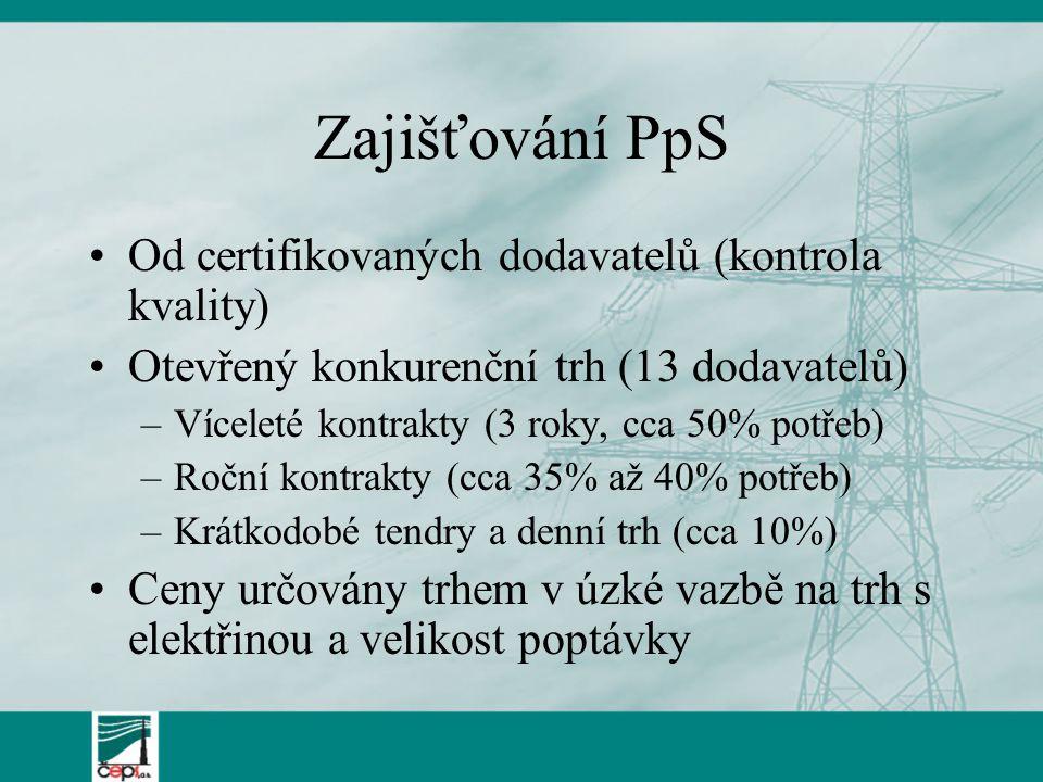 Zajišťování PpS Od certifikovaných dodavatelů (kontrola kvality) Otevřený konkurenční trh (13 dodavatelů) –Víceleté kontrakty (3 roky, cca 50% potřeb)