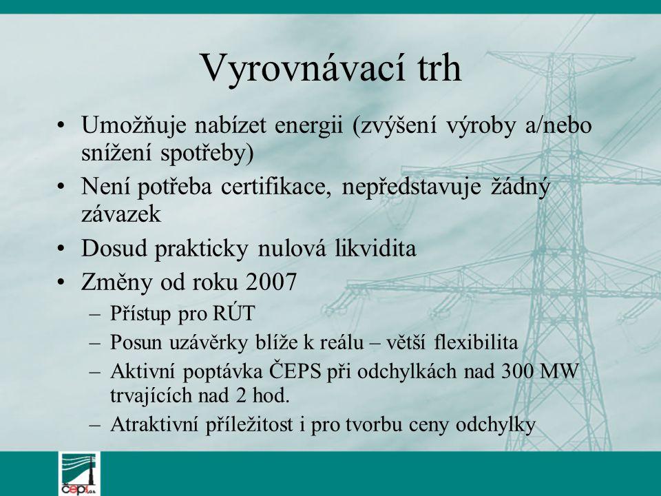 Vyrovnávací trh Umožňuje nabízet energii (zvýšení výroby a/nebo snížení spotřeby) Není potřeba certifikace, nepředstavuje žádný závazek Dosud prakticky nulová likvidita Změny od roku 2007 –Přístup pro RÚT –Posun uzávěrky blíže k reálu – větší flexibilita –Aktivní poptávka ČEPS při odchylkách nad 300 MW trvajících nad 2 hod.