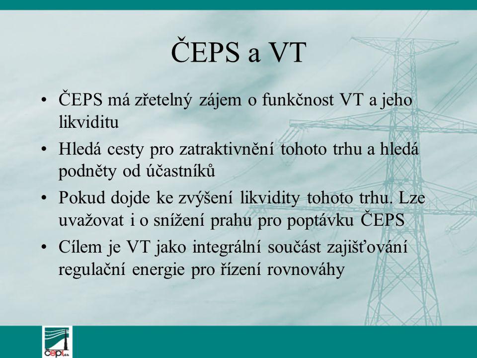 ČEPS a VT ČEPS má zřetelný zájem o funkčnost VT a jeho likviditu Hledá cesty pro zatraktivnění tohoto trhu a hledá podněty od účastníků Pokud dojde ke