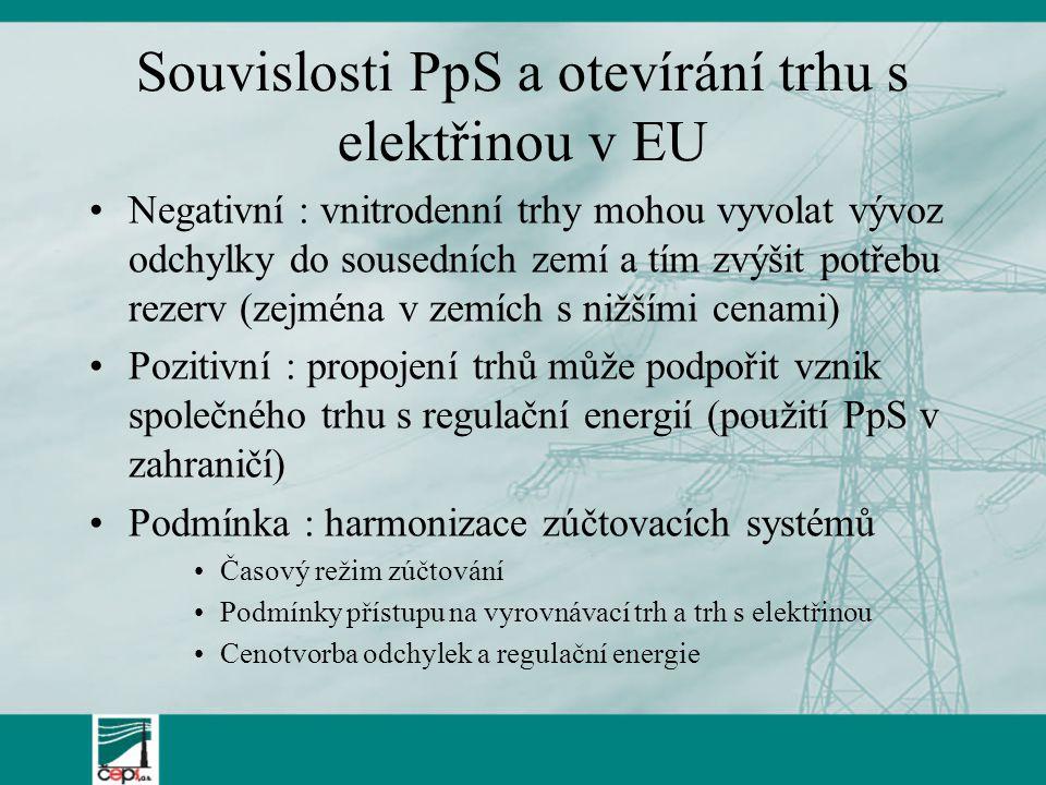 Souvislosti PpS a otevírání trhu s elektřinou v EU Negativní : vnitrodenní trhy mohou vyvolat vývoz odchylky do sousedních zemí a tím zvýšit potřebu rezerv (zejména v zemích s nižšími cenami) Pozitivní : propojení trhů může podpořit vznik společného trhu s regulační energií (použití PpS v zahraničí) Podmínka : harmonizace zúčtovacích systémů Časový režim zúčtování Podmínky přístupu na vyrovnávací trh a trh s elektřinou Cenotvorba odchylek a regulační energie