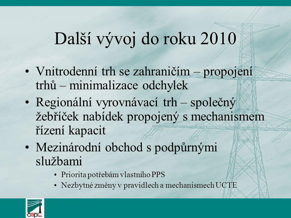 Další vývoj do roku 2010 Vnitrodenní trh se zahraničím – propojení trhů – minimalizace odchylek Regionální vyrovnávací trh – společný žebříček nabídek