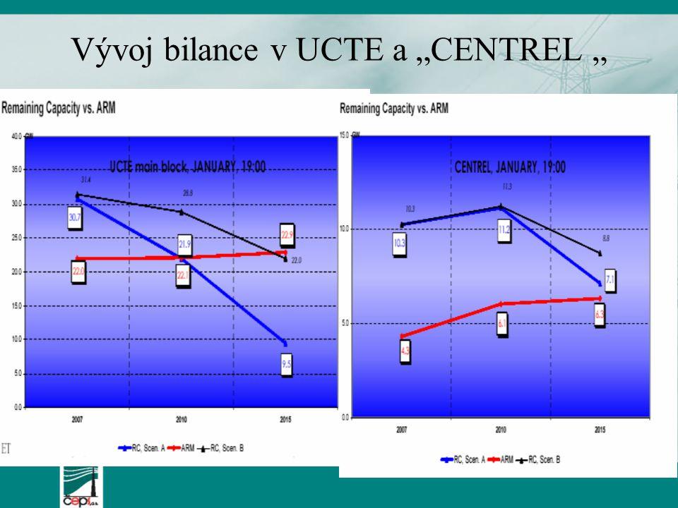 """Vývoj bilance v UCTE a """"CENTREL """""""