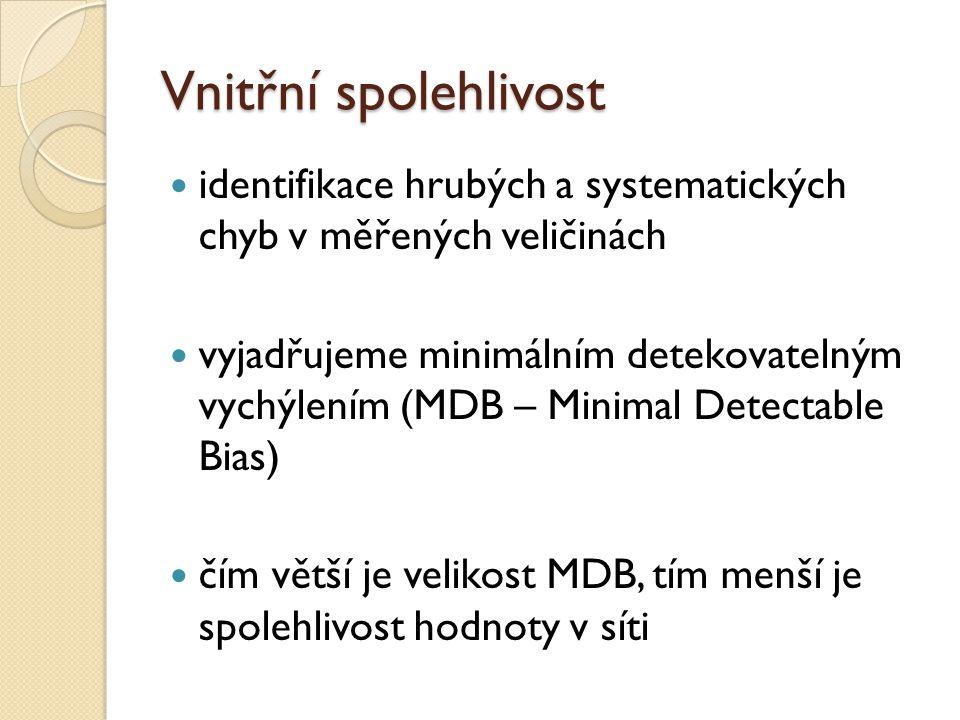 Vnitřní spolehlivost identifikace hrubých a systematických chyb v měřených veličinách vyjadřujeme minimálním detekovatelným vychýlením (MDB – Minimal Detectable Bias) čím větší je velikost MDB, tím menší je spolehlivost hodnoty v síti