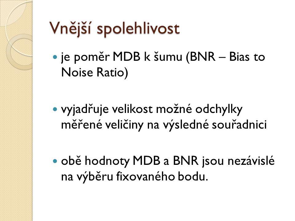Vnější spolehlivost je poměr MDB k šumu (BNR – Bias to Noise Ratio) vyjadřuje velikost možné odchylky měřené veličiny na výsledné souřadnici obě hodno